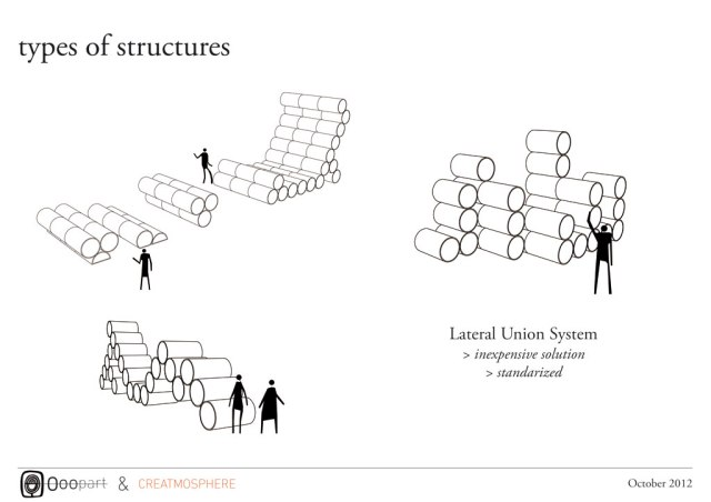 2-new-structures-&-uses-(3)